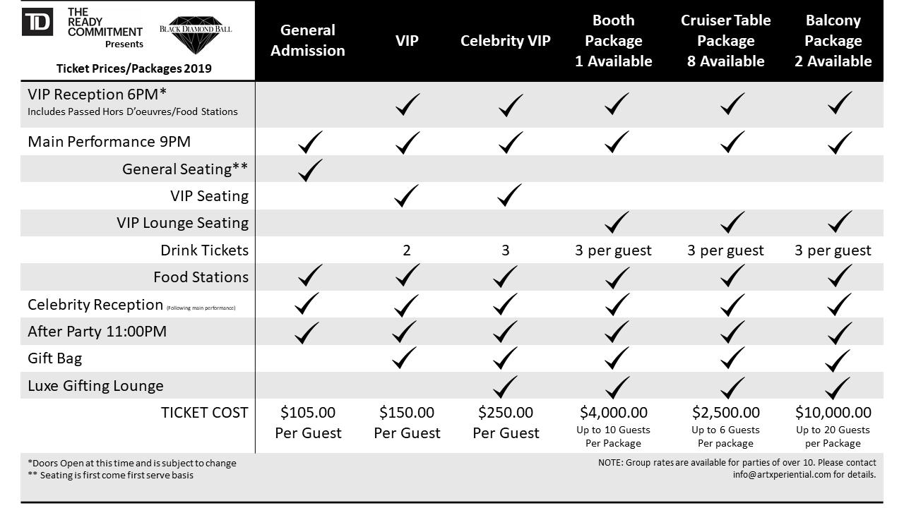 Ticket Grid2019-FinalV1